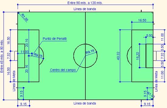 campo de futbol medidas